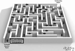 KKTC'de Yurttaşlık Yolu